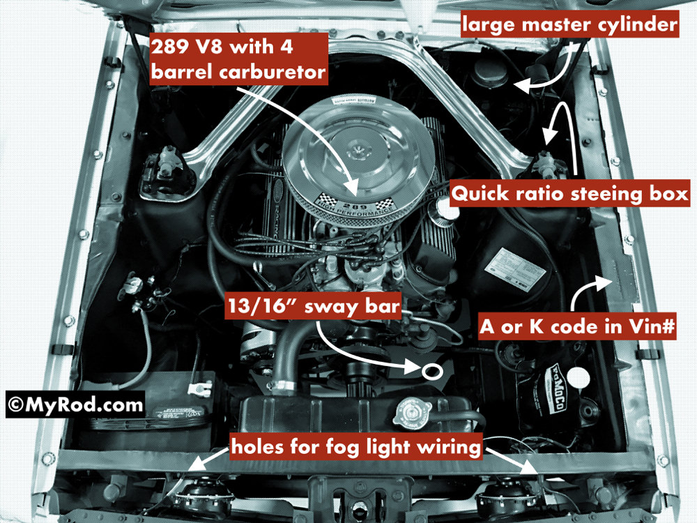 Mustang GT verification (1965 - 1966) - An illustrated guide